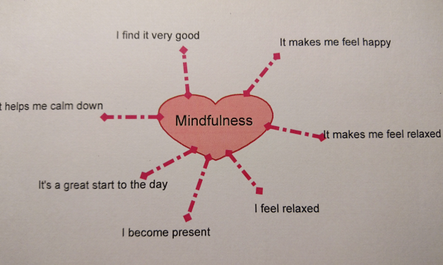 Mindfulness in Adult Literacy Programmes